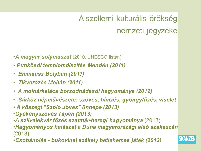 A szellemi kulturális örökség nemzeti jegyzéke A magyar solymászat (2010, UNESCO listán) Pünkösdi templomdíszítés Mendén (2011) Emmausz Bólyban (2011) Tikverőzés Mohán (2011) A molnárkalács borsodnádasdi hagyománya (2012) Sárköz népművészete: szövés, hímzés, gyöngyfűzés, viselet A kőszegi Szőlő Jövés ünnepe (2013) Gyékényszövés Tápén (2013) A szilvalekvár főzés szatmár-beregi hagyománya (2013) Hagyományos halászat a Duna magyarországi alsó szakaszán (2013) Csobánolás - bukovinai székely betlehemes játék (2013)