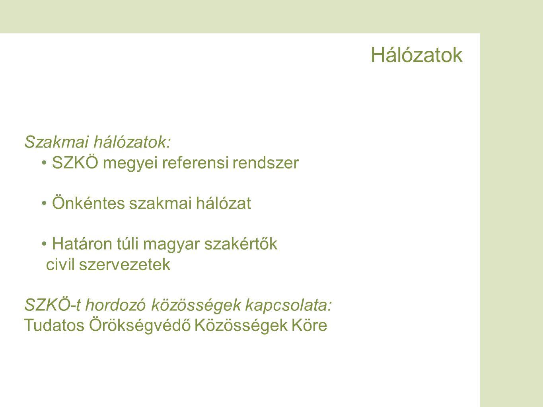 Hálózatok Szakmai hálózatok: SZKÖ megyei referensi rendszer Önkéntes szakmai hálózat Határon túli magyar szakértők civil szervezetek SZKÖ-t hordozó közösségek kapcsolata: Tudatos Örökségvédő Közösségek Köre