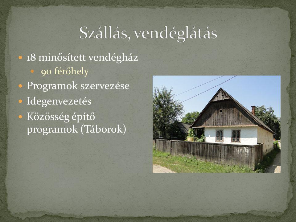 18 minősített vendégház 90 férőhely Programok szervezése Idegenvezetés Közösség építő programok (Táborok)