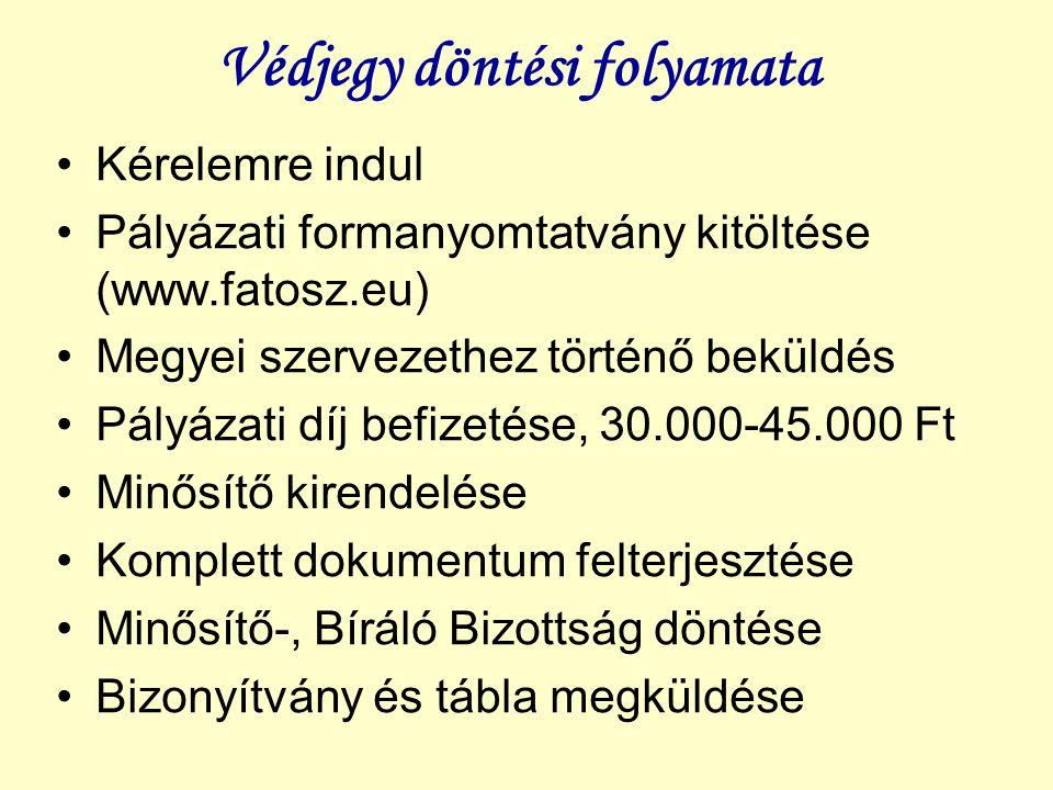 Védjegy döntési folyamata Kérelemre indul Pályázati formanyomtatvány kitöltése (www.fatosz.eu) Megyei szervezethez történő beküldés Pályázati díj befi