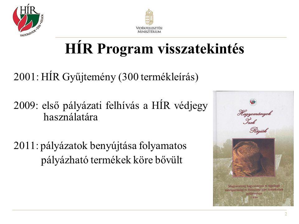 2 HÍR Program visszatekintés 2001: HÍR Gyűjtemény (300 termékleírás) 2009: első pályázati felhívás a HÍR védjegy használatára 2011: pályázatok benyújtása folyamatos pályázható termékek köre bővült