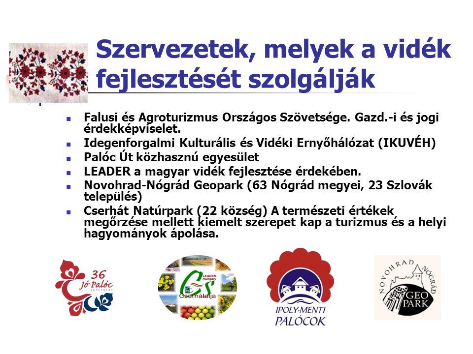 Szervezetek, melyek a vidék fejlesztését szolgálják Falusi és Agroturizmus Országos Szövetsége. Gazd.-i és jogi érdekképviselet. Idegenforgalmi Kultur