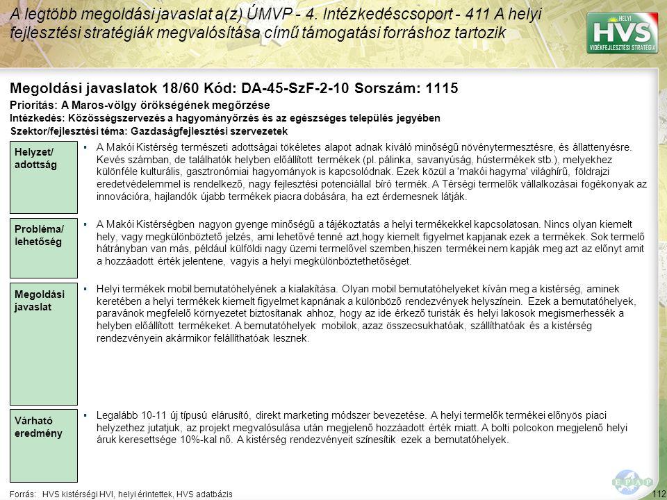 112 Forrás:HVS kistérségi HVI, helyi érintettek, HVS adatbázis Megoldási javaslatok 18/60 Kód: DA-45-SzF-2-10 Sorszám: 1115 A legtöbb megoldási javaslat a(z) ÚMVP - 4.