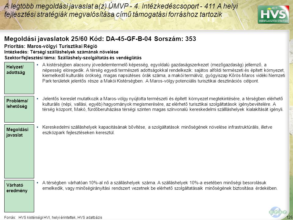 126 Forrás:HVS kistérségi HVI, helyi érintettek, HVS adatbázis Megoldási javaslatok 25/60 Kód: DA-45-GF-B-04 Sorszám: 353 A legtöbb megoldási javaslat a(z) ÚMVP - 4.