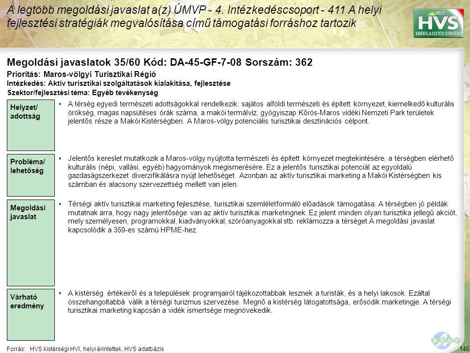 146 Forrás:HVS kistérségi HVI, helyi érintettek, HVS adatbázis Megoldási javaslatok 35/60 Kód: DA-45-GF-7-08 Sorszám: 362 A legtöbb megoldási javaslat a(z) ÚMVP - 4.
