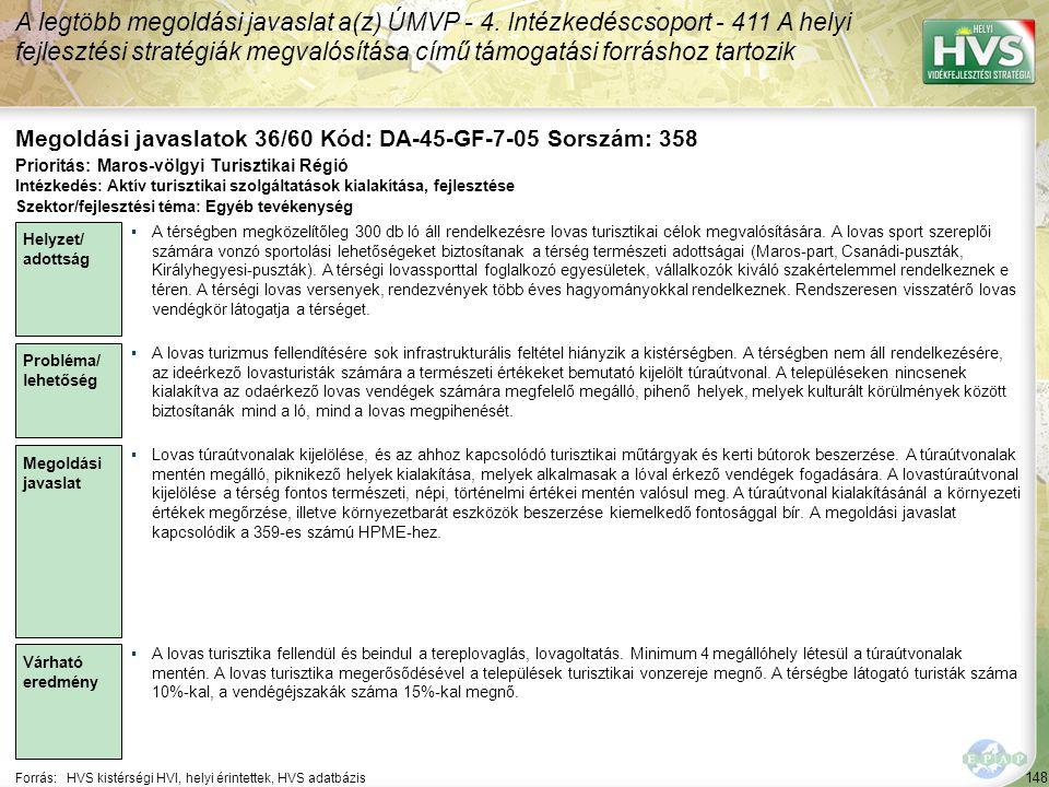 148 Forrás:HVS kistérségi HVI, helyi érintettek, HVS adatbázis Megoldási javaslatok 36/60 Kód: DA-45-GF-7-05 Sorszám: 358 A legtöbb megoldási javaslat a(z) ÚMVP - 4.