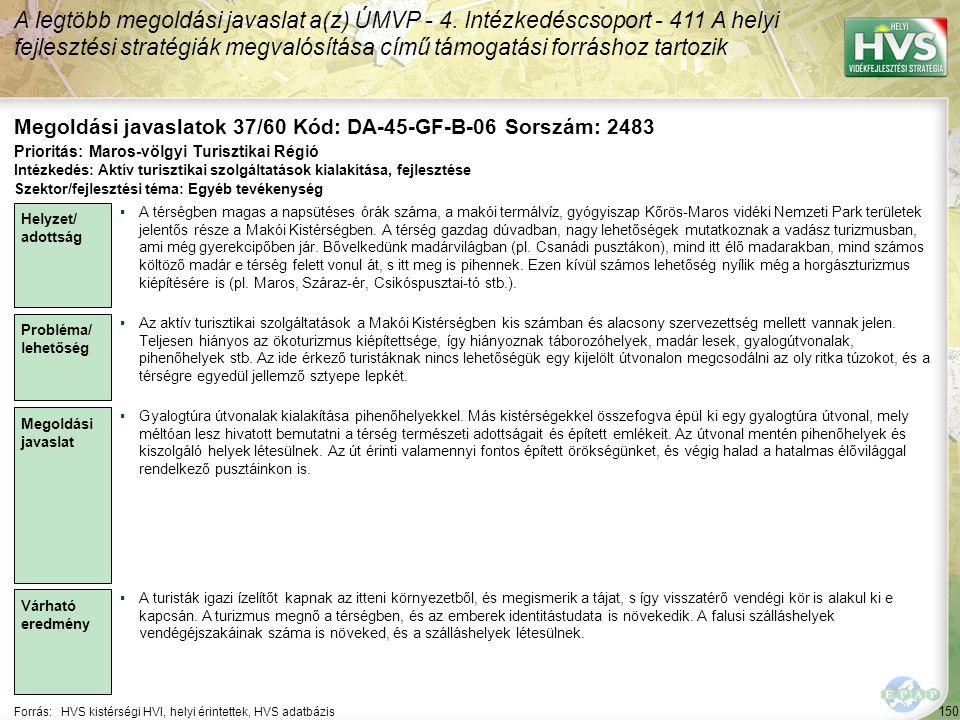 150 Forrás:HVS kistérségi HVI, helyi érintettek, HVS adatbázis Megoldási javaslatok 37/60 Kód: DA-45-GF-B-06 Sorszám: 2483 A legtöbb megoldási javaslat a(z) ÚMVP - 4.