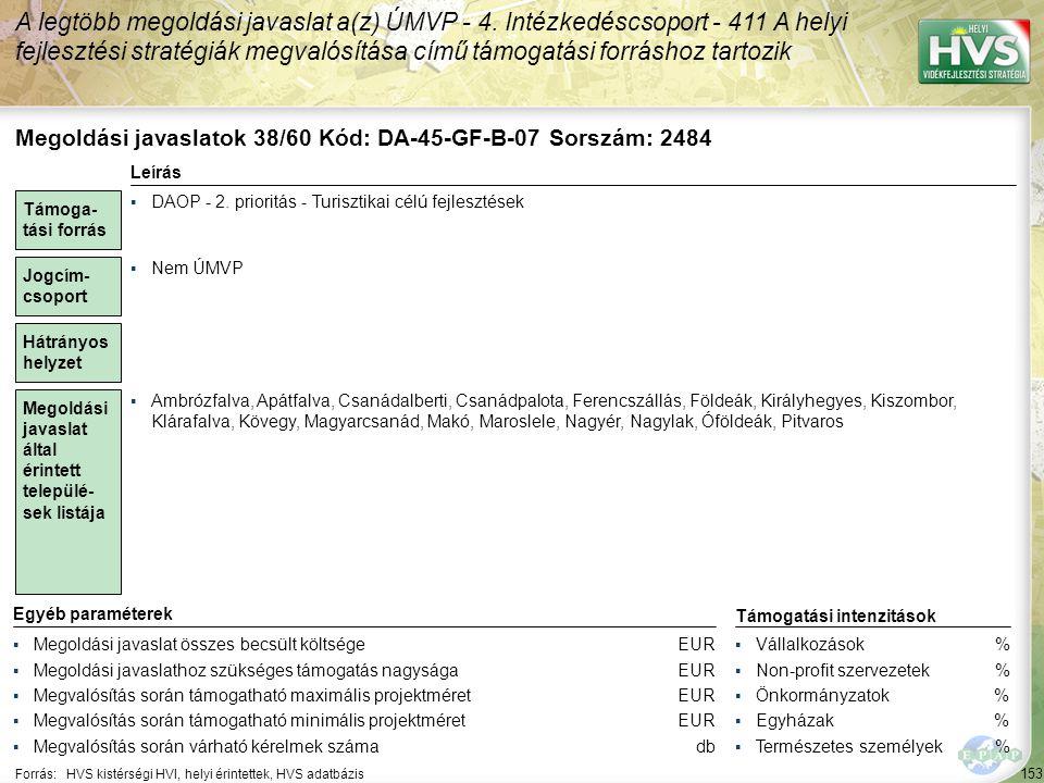 153 Forrás:HVS kistérségi HVI, helyi érintettek, HVS adatbázis A legtöbb megoldási javaslat a(z) ÚMVP - 4. Intézkedéscsoport - 411 A helyi fejlesztési