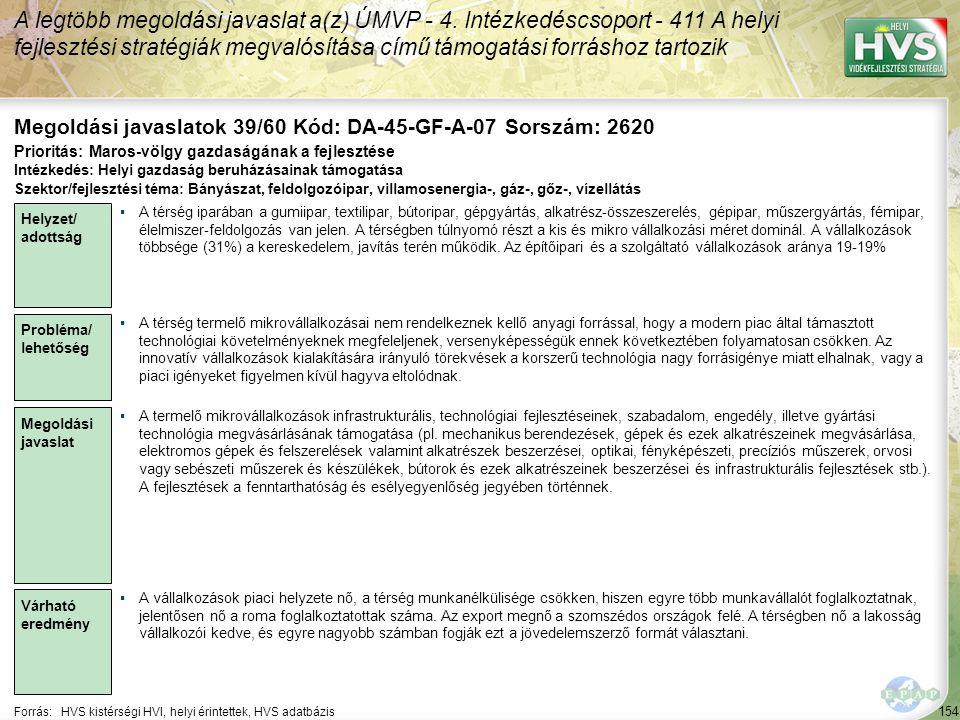 154 Forrás:HVS kistérségi HVI, helyi érintettek, HVS adatbázis Megoldási javaslatok 39/60 Kód: DA-45-GF-A-07 Sorszám: 2620 A legtöbb megoldási javasla