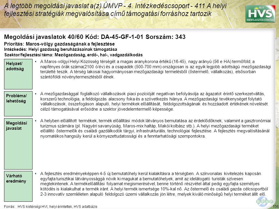 156 Forrás:HVS kistérségi HVI, helyi érintettek, HVS adatbázis Megoldási javaslatok 40/60 Kód: DA-45-GF-1-01 Sorszám: 343 A legtöbb megoldási javaslat a(z) ÚMVP - 4.