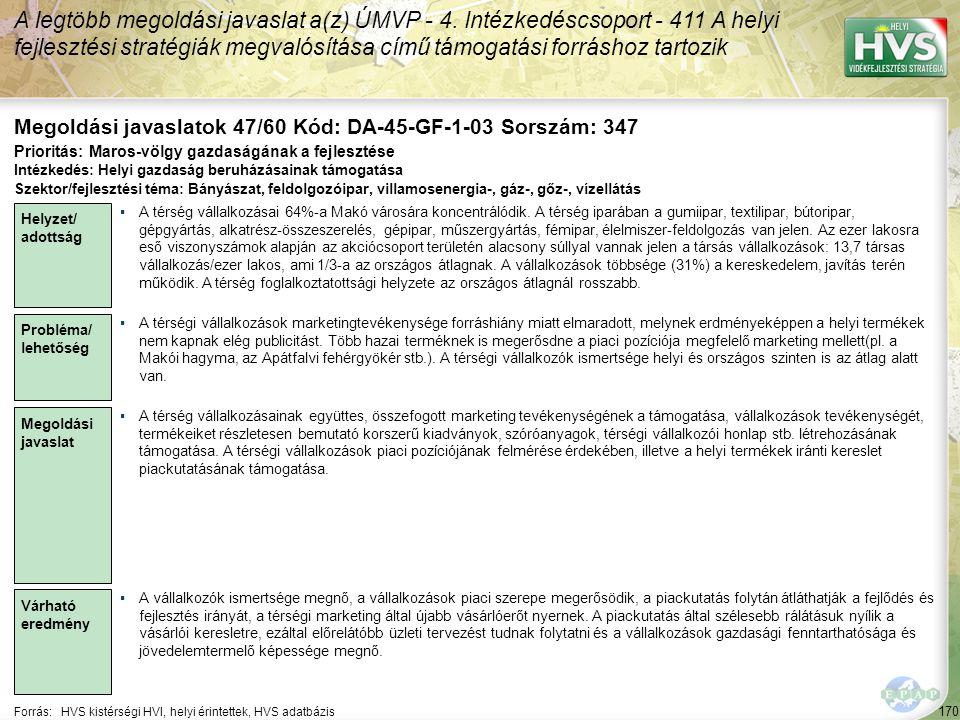 170 Forrás:HVS kistérségi HVI, helyi érintettek, HVS adatbázis Megoldási javaslatok 47/60 Kód: DA-45-GF-1-03 Sorszám: 347 A legtöbb megoldási javaslat