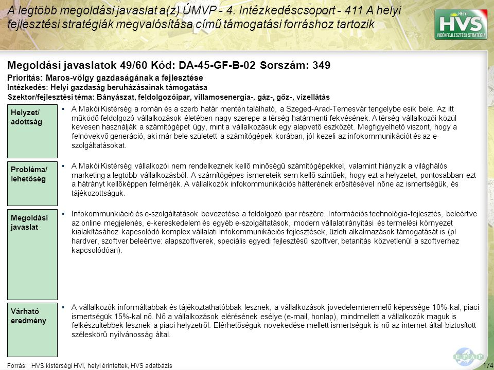 174 Forrás:HVS kistérségi HVI, helyi érintettek, HVS adatbázis Megoldási javaslatok 49/60 Kód: DA-45-GF-B-02 Sorszám: 349 A legtöbb megoldási javaslat
