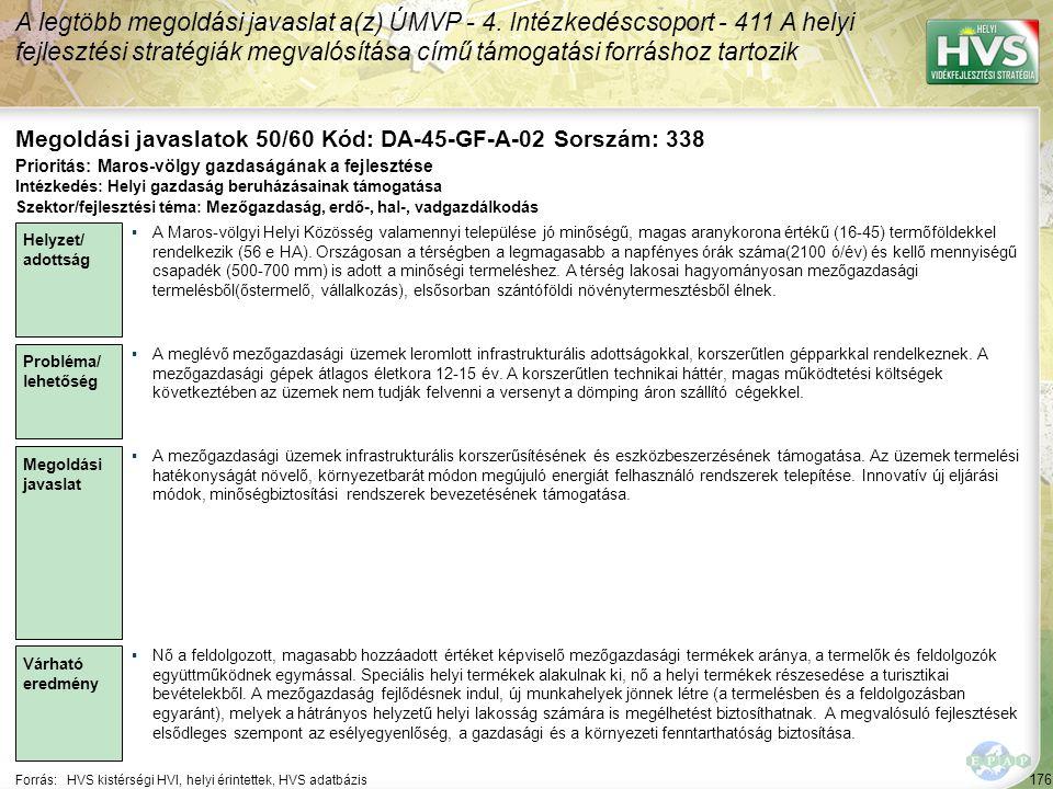 176 Forrás:HVS kistérségi HVI, helyi érintettek, HVS adatbázis Megoldási javaslatok 50/60 Kód: DA-45-GF-A-02 Sorszám: 338 A legtöbb megoldási javaslat