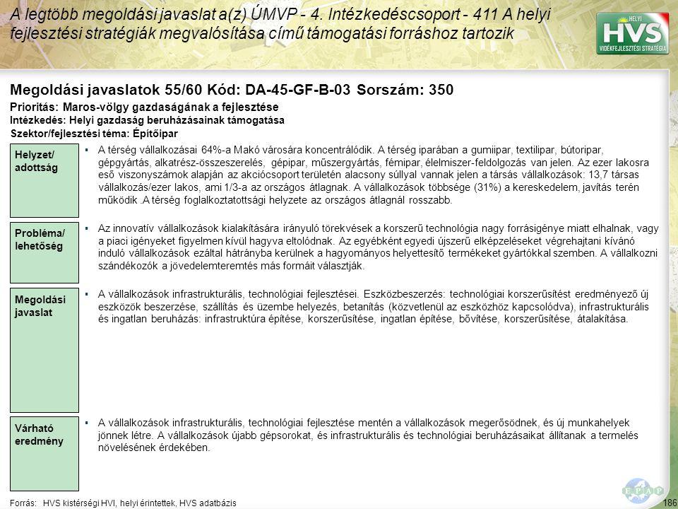 186 Forrás:HVS kistérségi HVI, helyi érintettek, HVS adatbázis Megoldási javaslatok 55/60 Kód: DA-45-GF-B-03 Sorszám: 350 A legtöbb megoldási javaslat