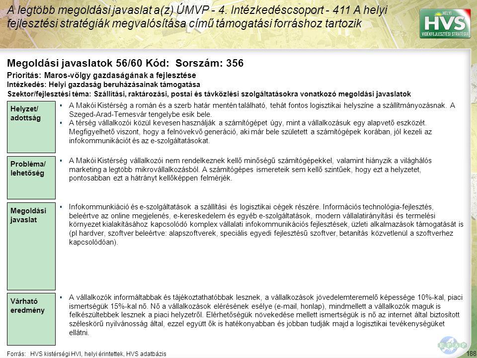 188 Forrás:HVS kistérségi HVI, helyi érintettek, HVS adatbázis Megoldási javaslatok 56/60 Kód: Sorszám: 356 A legtöbb megoldási javaslat a(z) ÚMVP - 4