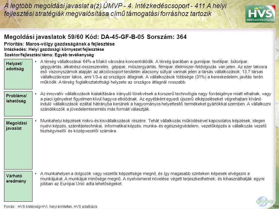 194 Forrás:HVS kistérségi HVI, helyi érintettek, HVS adatbázis Megoldási javaslatok 59/60 Kód: DA-45-GF-B-05 Sorszám: 364 A legtöbb megoldási javaslat