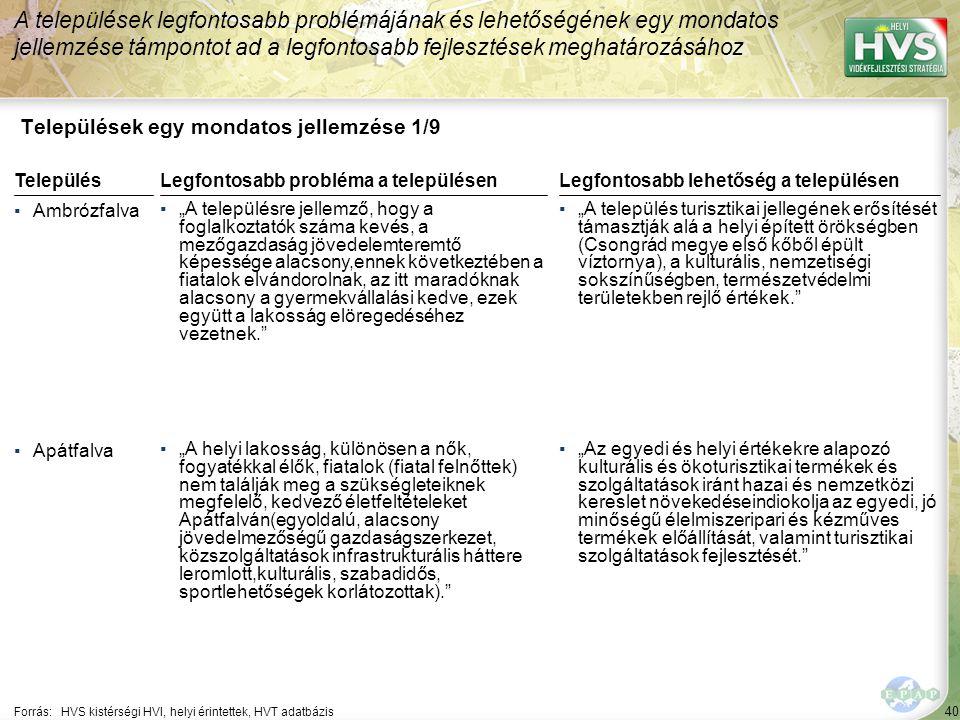40 Települések egy mondatos jellemzése 1/9 A települések legfontosabb problémájának és lehetőségének egy mondatos jellemzése támpontot ad a legfontosa