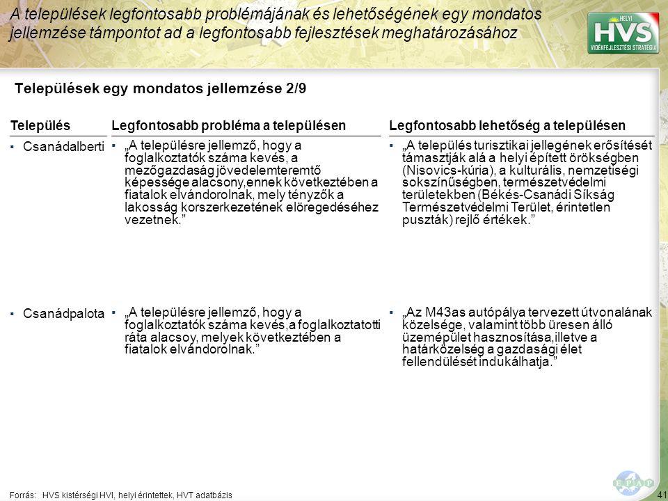 41 Települések egy mondatos jellemzése 2/9 A települések legfontosabb problémájának és lehetőségének egy mondatos jellemzése támpontot ad a legfontosa