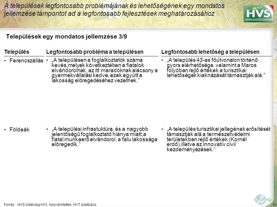 42 Települések egy mondatos jellemzése 3/9 A települések legfontosabb problémájának és lehetőségének egy mondatos jellemzése támpontot ad a legfontosa