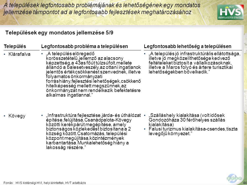 """44 Települések egy mondatos jellemzése 5/9 A települések legfontosabb problémájának és lehetőségének egy mondatos jellemzése támpontot ad a legfontosabb fejlesztések meghatározásához Forrás:HVS kistérségi HVI, helyi érintettek, HVT adatbázis TelepülésLegfontosabb probléma a településen ▪Klárafalva ▪""""A település elöregedő korösszetételű,jellemző az alacsony képzettség,a 43as főút túlzsúfolt,mellete állandó a balesetveszély,az ottani ingatlanok jelentős értékcsökkenést szenvednek, illetve folyamatos önkormányzati forráshiány,fejlesztési lehetőségek,csökkenő hitelképesség mellett megszűnnek,az önkormányzat nem rendelkezik befektetésre alkalmas ingatlannal. ▪Kövegy ▪""""Infrastruktúra fejlesztése,járda- és úthálózat építése,felújítása,Csanádpalota-Kövegy közötti kerékpárút megépítése, amely biztonságos közlekedést biztosítana a 2 község között.Csatornázás, települési központ megújítása,közintézmények karbantartása.Munkalehetőség hiány a lakosság részére. Legfontosabb lehetőség a településen ▪""""A település jó infrastruktúrális ellátottsága, illetve jó megközelíthetősége kedvező feltételeket biztosít a vállalkozásoknak, illetve a Maros folyó és ártere turisztikai lehetőségekben bővelkedik. ▪""""Szálláshely kialakítása (volt idősek Gondozóháza 30 férőhelyes szállás kialakítása) ▪Falusi turizmus kialakítása-csendes,tiszta levegőjű környezet."""