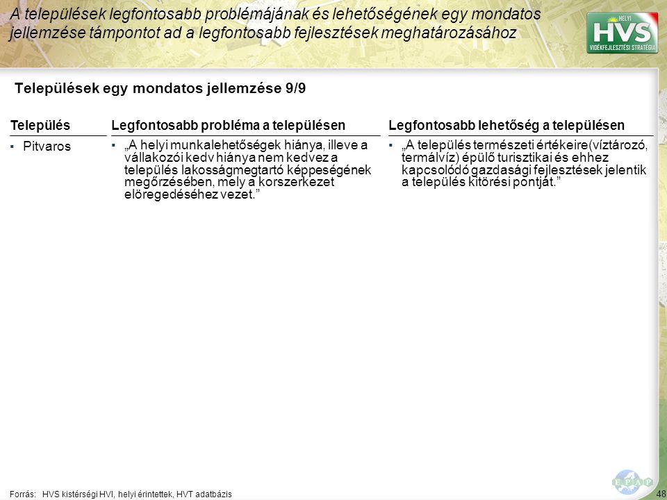 """48 Települések egy mondatos jellemzése 9/9 A települések legfontosabb problémájának és lehetőségének egy mondatos jellemzése támpontot ad a legfontosabb fejlesztések meghatározásához Forrás:HVS kistérségi HVI, helyi érintettek, HVT adatbázis TelepülésLegfontosabb probléma a településen ▪Pitvaros ▪""""A helyi munkalehetőségek hiánya, illeve a vállakozói kedv hiánya nem kedvez a település lakosságmegtartó képpeségének megőrzésében, mely a korszerkezet elöregedéséhez vezet. Legfontosabb lehetőség a településen ▪""""A település természeti értékeire(víztározó, termálvíz) épülő turisztikai és ehhez kapcsolódó gazdasági fejlesztések jelentik a település kitörési pontját."""