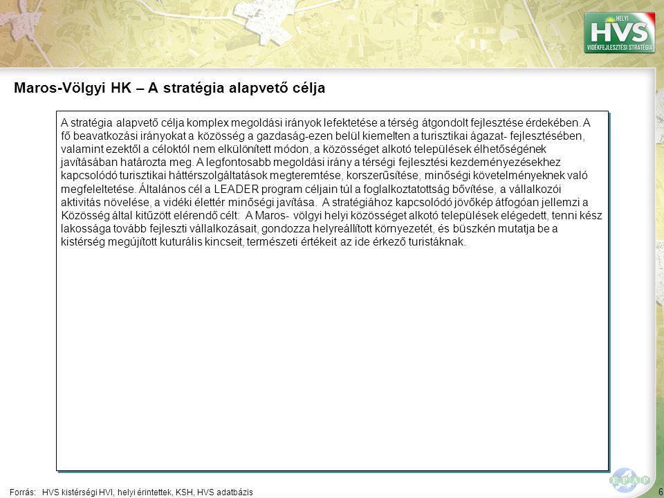 6 A stratégia alapvető célja komplex megoldási irányok lefektetése a térség átgondolt fejlesztése érdekében.