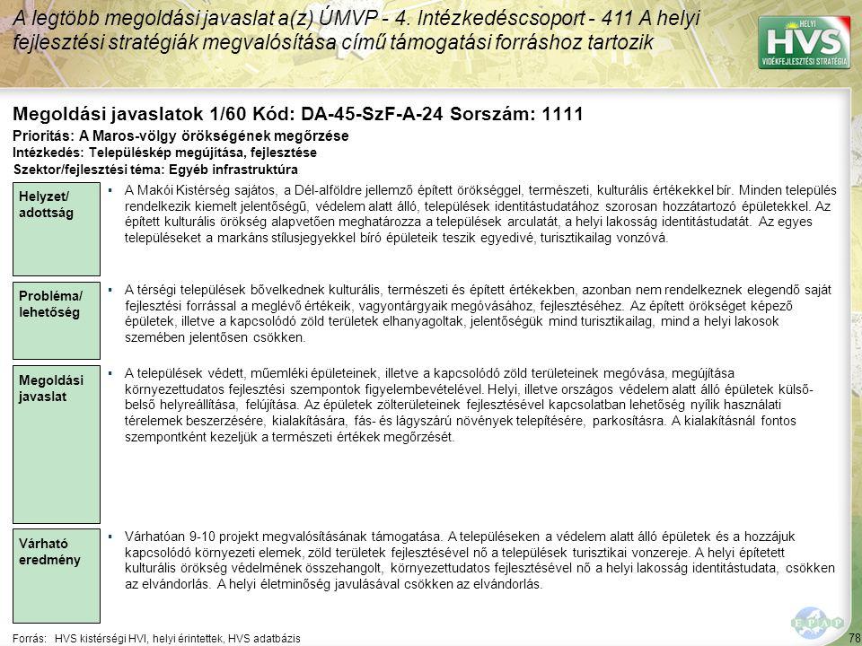 78 Forrás:HVS kistérségi HVI, helyi érintettek, HVS adatbázis Megoldási javaslatok 1/60 Kód: DA-45-SzF-A-24 Sorszám: 1111 A legtöbb megoldási javaslat a(z) ÚMVP - 4.