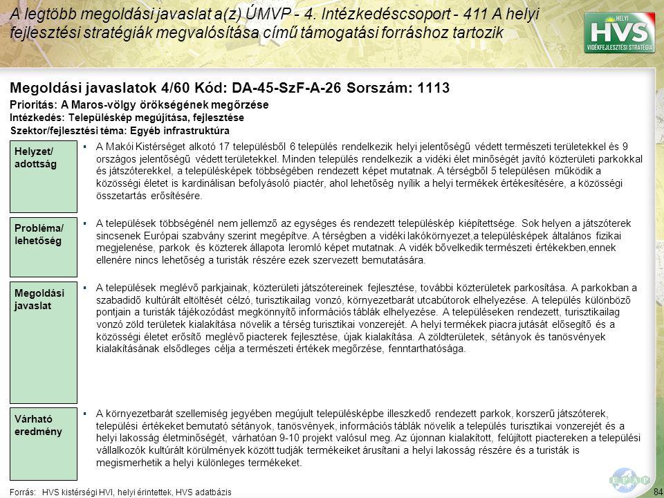 84 Forrás:HVS kistérségi HVI, helyi érintettek, HVS adatbázis Megoldási javaslatok 4/60 Kód: DA-45-SzF-A-26 Sorszám: 1113 A legtöbb megoldási javaslat a(z) ÚMVP - 4.