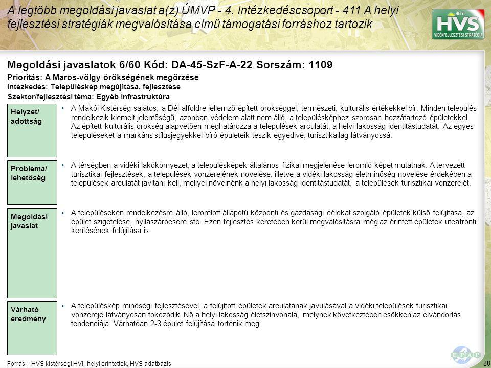 88 Forrás:HVS kistérségi HVI, helyi érintettek, HVS adatbázis Megoldási javaslatok 6/60 Kód: DA-45-SzF-A-22 Sorszám: 1109 A legtöbb megoldási javaslat a(z) ÚMVP - 4.