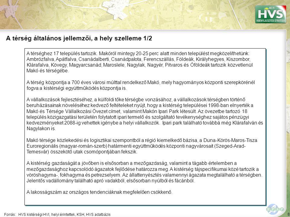 8 A térséghez 17 település tartozik.