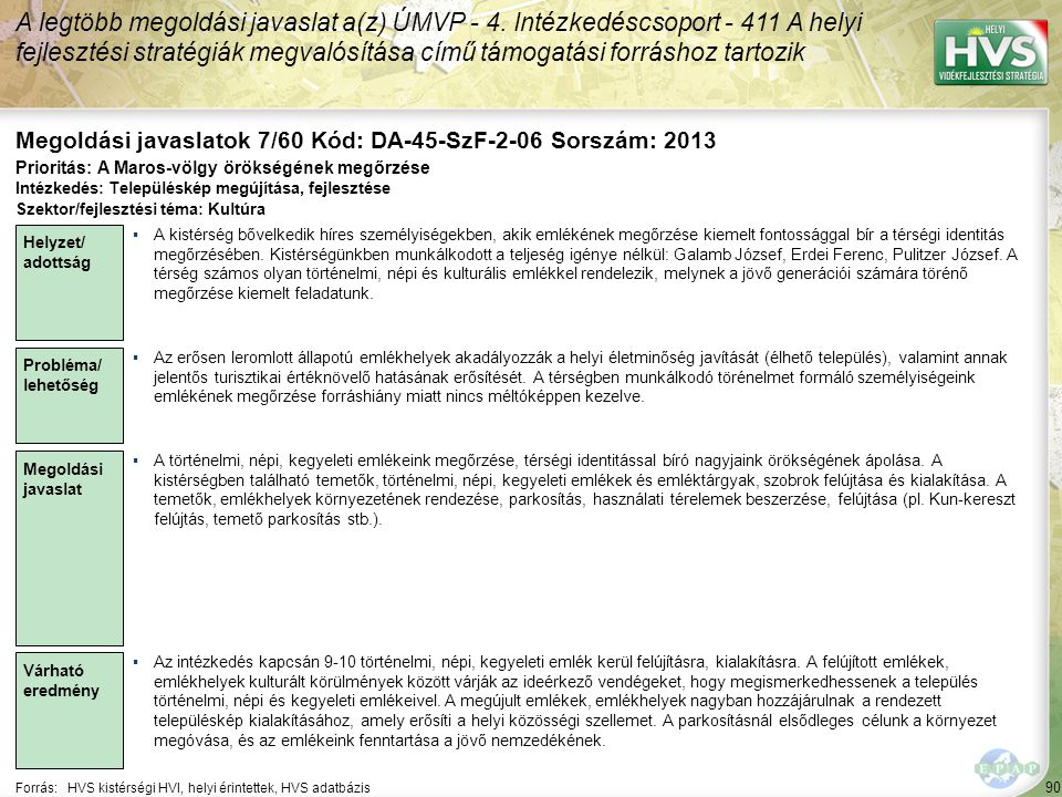 90 Forrás:HVS kistérségi HVI, helyi érintettek, HVS adatbázis Megoldási javaslatok 7/60 Kód: DA-45-SzF-2-06 Sorszám: 2013 A legtöbb megoldási javaslat a(z) ÚMVP - 4.