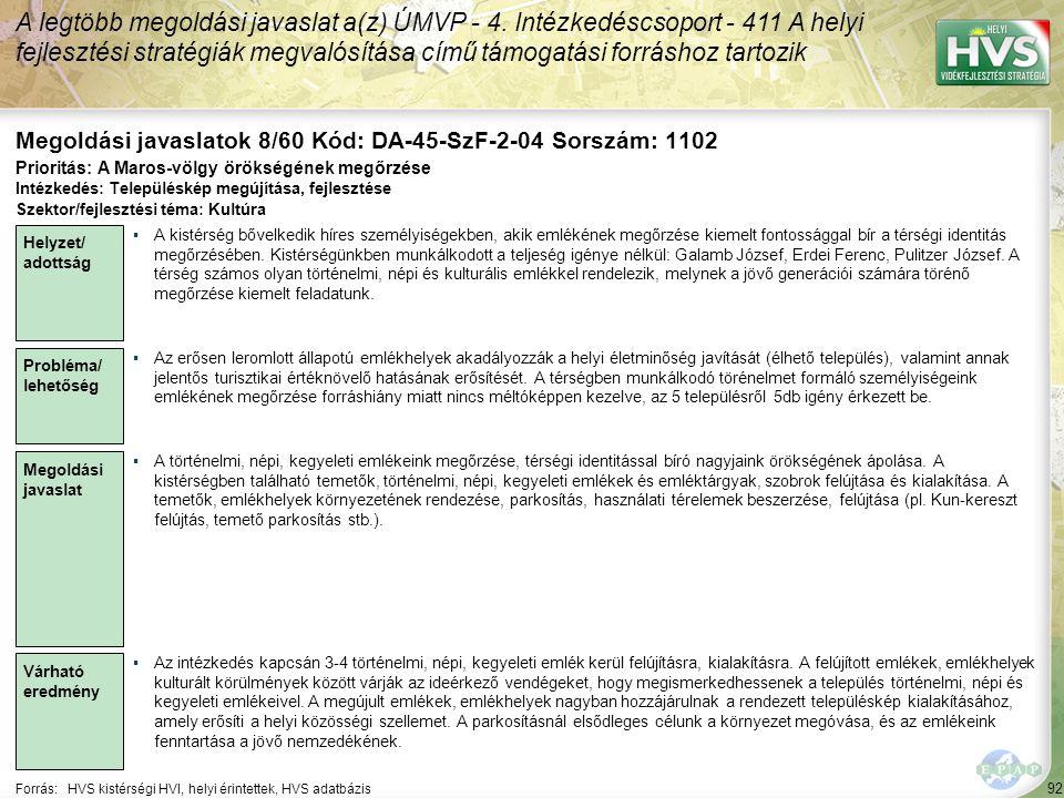 92 Forrás:HVS kistérségi HVI, helyi érintettek, HVS adatbázis Megoldási javaslatok 8/60 Kód: DA-45-SzF-2-04 Sorszám: 1102 A legtöbb megoldási javaslat a(z) ÚMVP - 4.