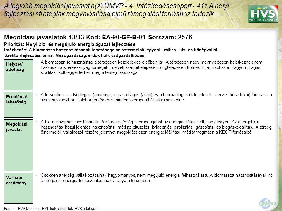102 Forrás:HVS kistérségi HVI, helyi érintettek, HVS adatbázis Megoldási javaslatok 13/33 Kód: ÉA-90-GF-B-01 Sorszám: 2576 A legtöbb megoldási javaslat a(z) ÚMVP - 4.