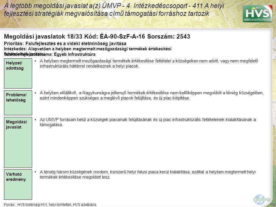 112 Forrás:HVS kistérségi HVI, helyi érintettek, HVS adatbázis Megoldási javaslatok 18/33 Kód: ÉA-90-SzF-A-16 Sorszám: 2543 A legtöbb megoldási javaslat a(z) ÚMVP - 4.