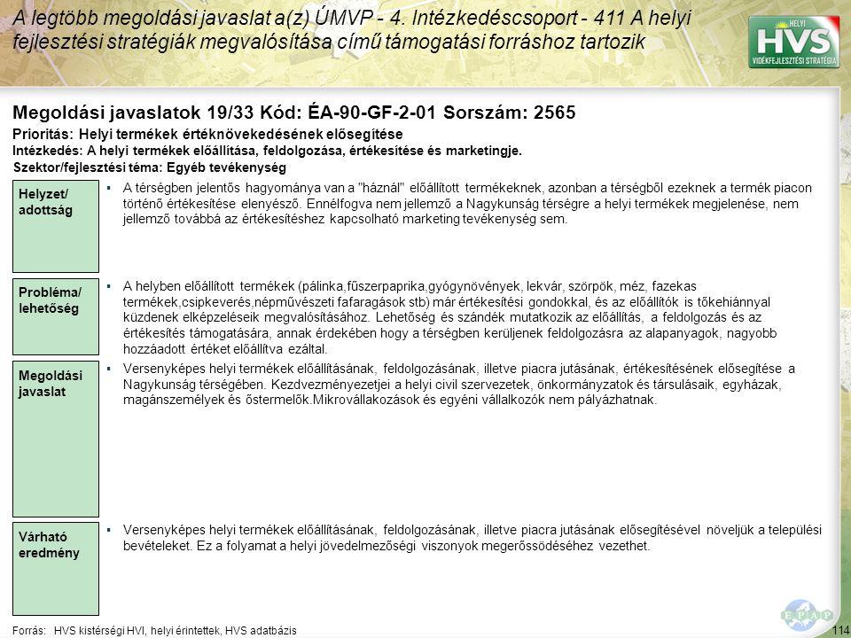 114 Forrás:HVS kistérségi HVI, helyi érintettek, HVS adatbázis Megoldási javaslatok 19/33 Kód: ÉA-90-GF-2-01 Sorszám: 2565 A legtöbb megoldási javaslat a(z) ÚMVP - 4.