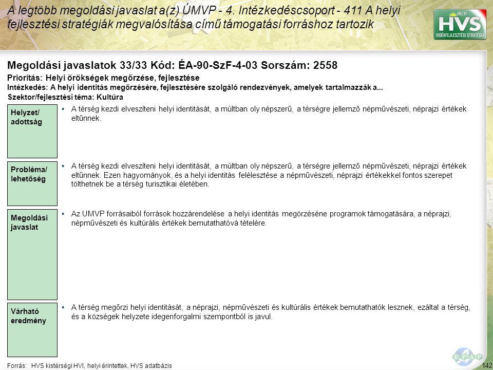 142 Forrás:HVS kistérségi HVI, helyi érintettek, HVS adatbázis Megoldási javaslatok 33/33 Kód: ÉA-90-SzF-4-03 Sorszám: 2558 A legtöbb megoldási javaslat a(z) ÚMVP - 4.