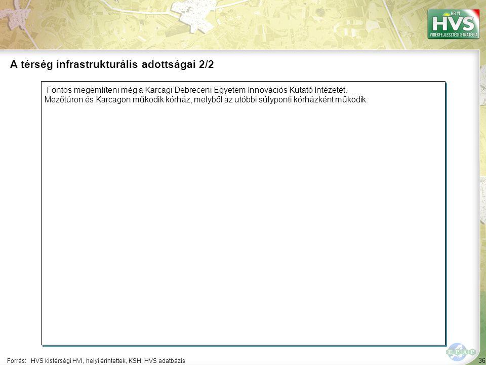 36 Fontos megemlíteni még a Karcagi Debreceni Egyetem Innovációs Kutató Intézetét.