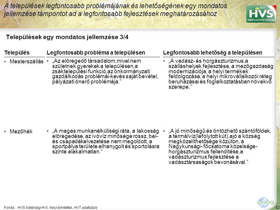"""42 Települések egy mondatos jellemzése 3/4 A települések legfontosabb problémájának és lehetőségének egy mondatos jellemzése támpontot ad a legfontosabb fejlesztések meghatározásához Forrás:HVS kistérségi HVI, helyi érintettek, HVT adatbázis TelepülésLegfontosabb probléma a településen ▪Mesterszállás ▪""""Az elöregedő társadalom,mivel nem születnek gyerekek a településen,a zsáktelepülési funkció,az önkormányzati gazdálkodás problémái-kevés saját bevétel, pályázati önerő problémája. ▪Mezőhék ▪""""A magas munkanélküliségi ráta, a lakosság elöregedése, az ivóvíz minősége rossz, bel- és csapadékelvezetése nem megoldott, a sportpálya területe elhanygolt és sportolásra szinte alakalmatlan. Legfontosabb lehetőség a településen ▪""""A vadász- és horgászturizmus,a szálláshelyek fejlesztése, a mezőgazdaság modernizációja, a helyi termékek feldolgozása, a helyi mikrovállalkozói réteg beruházásai és foglalkoztatásban növekvő szerepe. ▪""""A jó minőségű és öntözhető szántóföldek, a termálvíz(lefolytott kút),ajó a község megközelíthetősége közúton, a Nagykunsági- főcsatorna közelsége- horgászturizmus fellendítése,a vadászturizmus fejlesztése a vadásztársaságok bevonásával."""