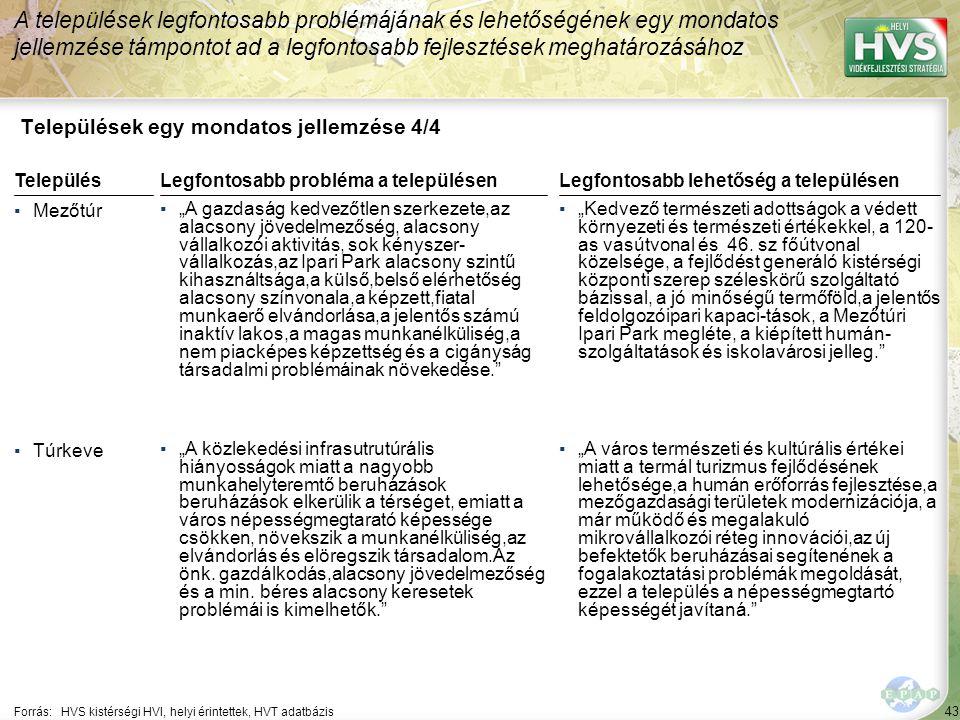 """43 Települések egy mondatos jellemzése 4/4 A települések legfontosabb problémájának és lehetőségének egy mondatos jellemzése támpontot ad a legfontosabb fejlesztések meghatározásához Forrás:HVS kistérségi HVI, helyi érintettek, HVT adatbázis TelepülésLegfontosabb probléma a településen ▪Mezőtúr ▪""""A gazdaság kedvezőtlen szerkezete,az alacsony jövedelmezőség, alacsony vállalkozói aktivitás, sok kényszer- vállalkozás,az Ipari Park alacsony szintű kihasználtsága,a külső,belső elérhetőség alacsony színvonala,a képzett,fiatal munkaerő elvándorlása,a jelentős számú inaktív lakos,a magas munkanélküliség,a nem piacképes képzettség és a cigányság társadalmi problémáinak növekedése. ▪Túrkeve ▪""""A közlekedési infrasutrutúrális hiányosságok miatt a nagyobb munkahelyteremtő beruházások beruházások elkerülik a térséget, emiatt a város népességmegtarató képessége csökken, növekszik a munkanélküliség,az elvándorlás és elöregszik társadalom.Az önk."""