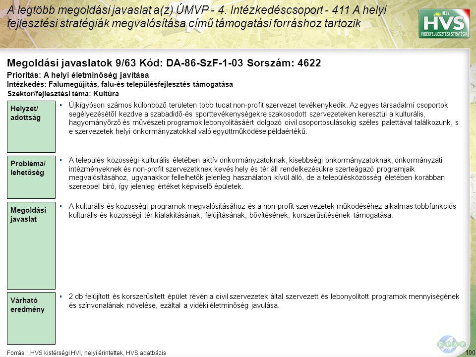 100 Forrás:HVS kistérségi HVI, helyi érintettek, HVS adatbázis Megoldási javaslatok 9/63 Kód: DA-86-SzF-1-03 Sorszám: 4622 A legtöbb megoldási javaslat a(z) ÚMVP - 4.