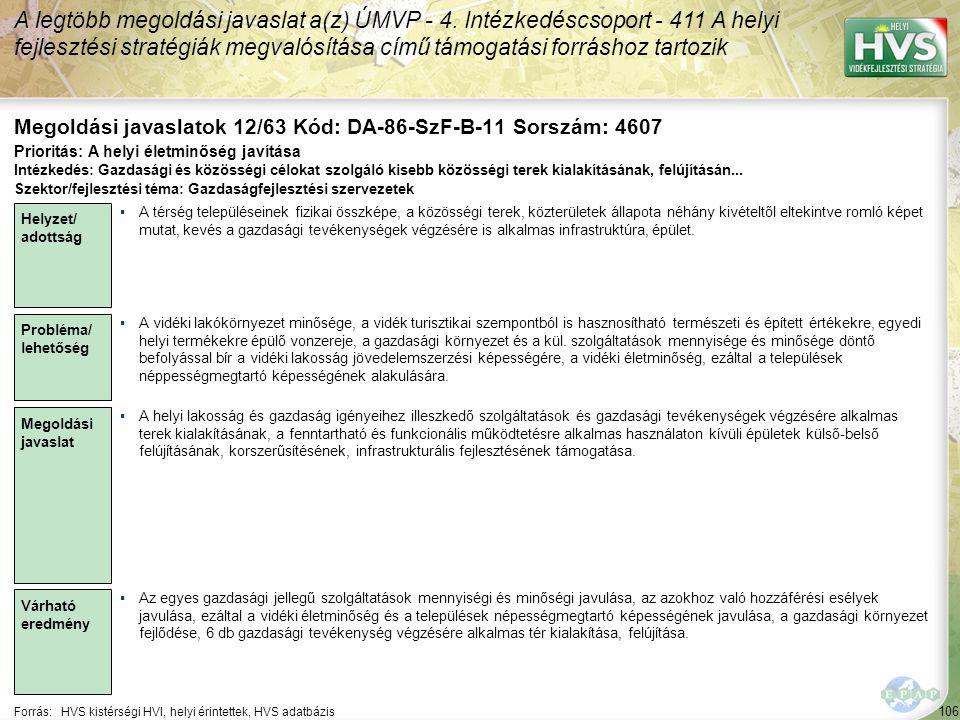 106 Forrás:HVS kistérségi HVI, helyi érintettek, HVS adatbázis Megoldási javaslatok 12/63 Kód: DA-86-SzF-B-11 Sorszám: 4607 A legtöbb megoldási javaslat a(z) ÚMVP - 4.
