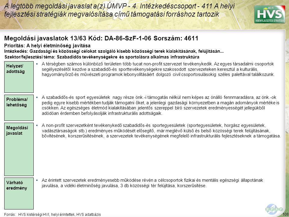 108 Forrás:HVS kistérségi HVI, helyi érintettek, HVS adatbázis Megoldási javaslatok 13/63 Kód: DA-86-SzF-1-06 Sorszám: 4611 A legtöbb megoldási javaslat a(z) ÚMVP - 4.