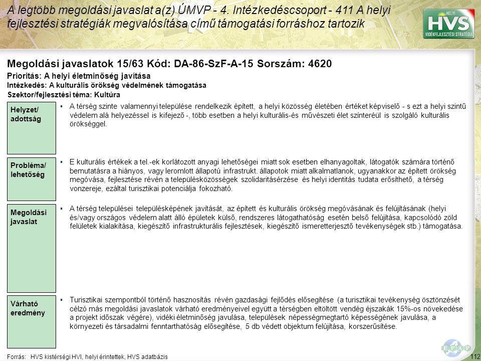 112 Forrás:HVS kistérségi HVI, helyi érintettek, HVS adatbázis Megoldási javaslatok 15/63 Kód: DA-86-SzF-A-15 Sorszám: 4620 A legtöbb megoldási javaslat a(z) ÚMVP - 4.