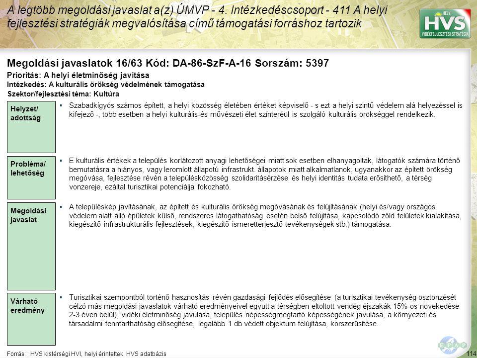 114 Forrás:HVS kistérségi HVI, helyi érintettek, HVS adatbázis Megoldási javaslatok 16/63 Kód: DA-86-SzF-A-16 Sorszám: 5397 A legtöbb megoldási javaslat a(z) ÚMVP - 4.