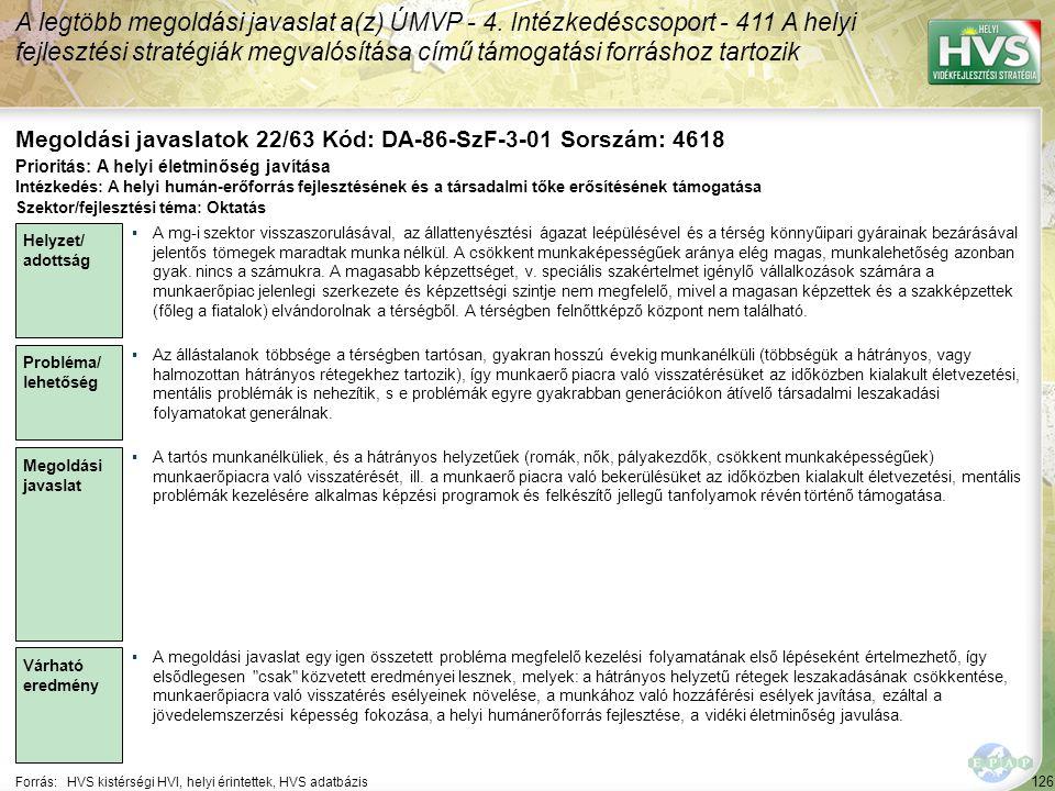 126 Forrás:HVS kistérségi HVI, helyi érintettek, HVS adatbázis Megoldási javaslatok 22/63 Kód: DA-86-SzF-3-01 Sorszám: 4618 A legtöbb megoldási javaslat a(z) ÚMVP - 4.