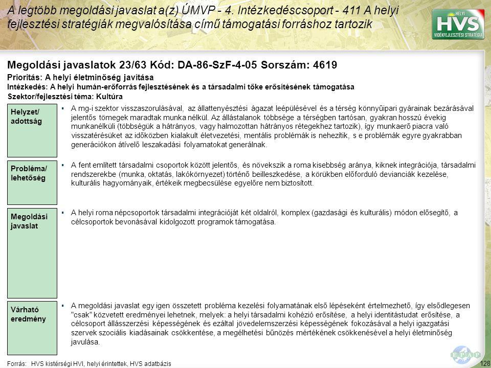 128 Forrás:HVS kistérségi HVI, helyi érintettek, HVS adatbázis Megoldási javaslatok 23/63 Kód: DA-86-SzF-4-05 Sorszám: 4619 A legtöbb megoldási javaslat a(z) ÚMVP - 4.