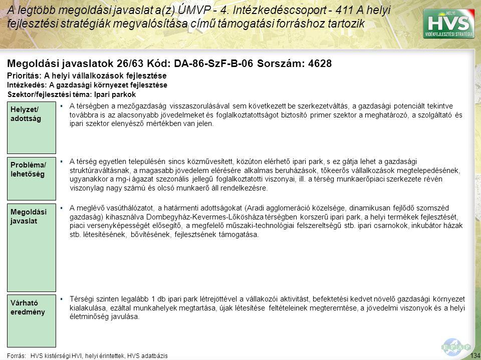 134 Forrás:HVS kistérségi HVI, helyi érintettek, HVS adatbázis Megoldási javaslatok 26/63 Kód: DA-86-SzF-B-06 Sorszám: 4628 A legtöbb megoldási javaslat a(z) ÚMVP - 4.