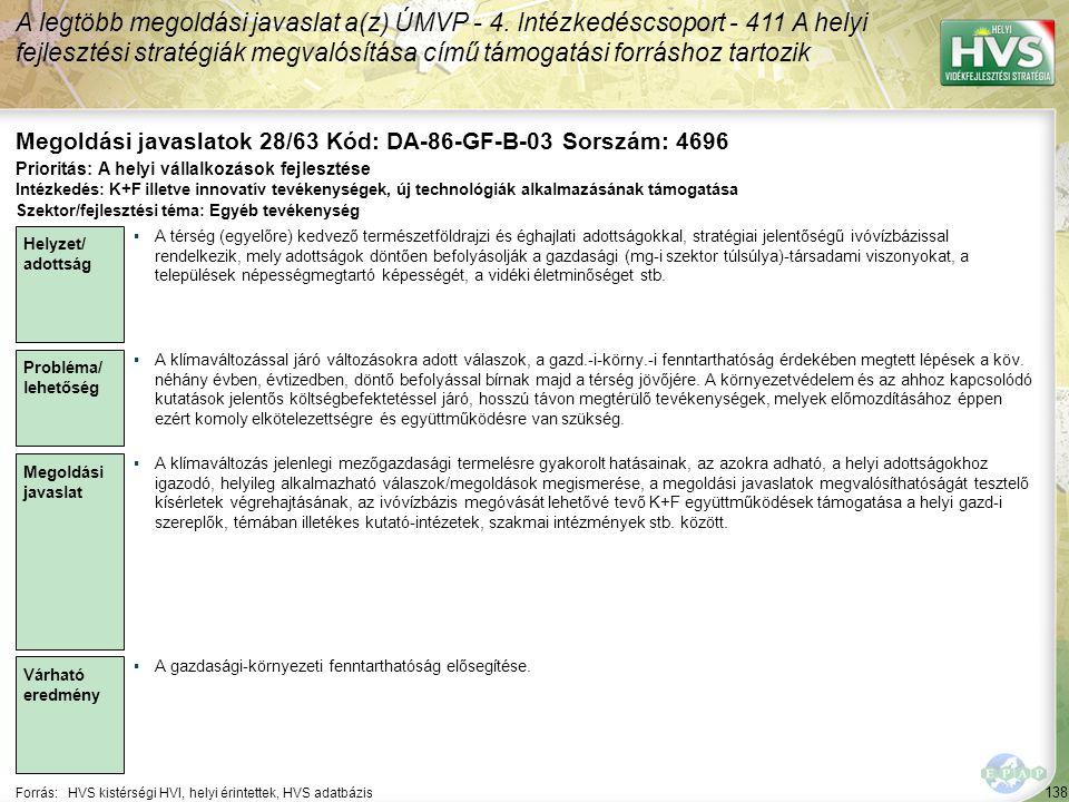 138 Forrás:HVS kistérségi HVI, helyi érintettek, HVS adatbázis Megoldási javaslatok 28/63 Kód: DA-86-GF-B-03 Sorszám: 4696 A legtöbb megoldási javaslat a(z) ÚMVP - 4.