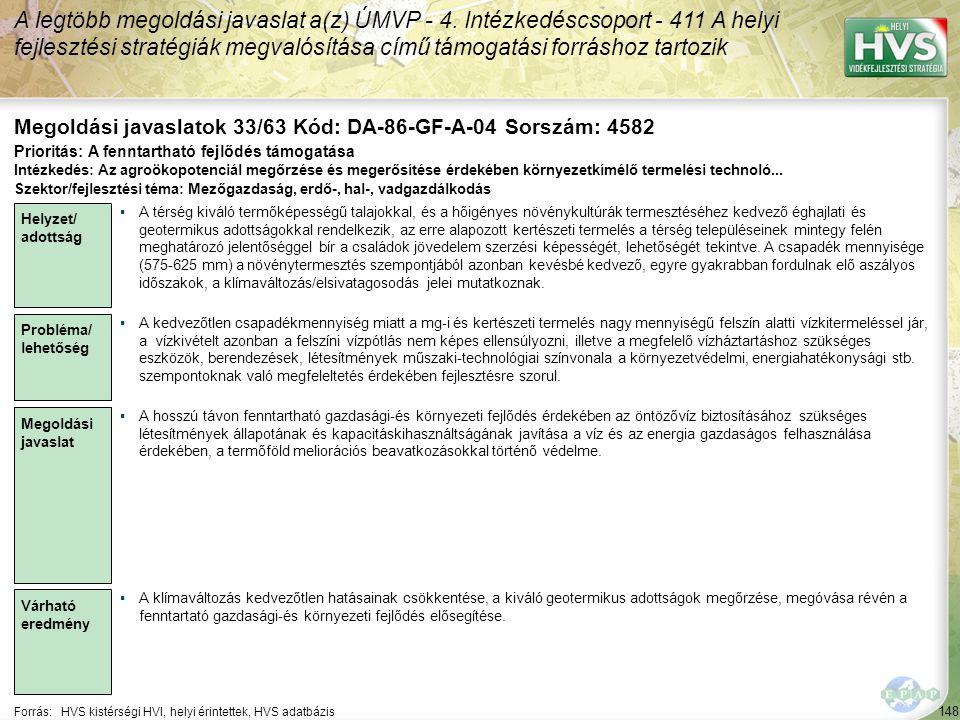 148 Forrás:HVS kistérségi HVI, helyi érintettek, HVS adatbázis Megoldási javaslatok 33/63 Kód: DA-86-GF-A-04 Sorszám: 4582 A legtöbb megoldási javaslat a(z) ÚMVP - 4.