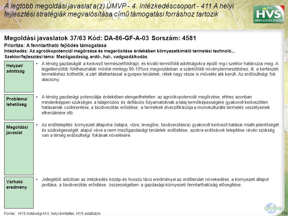 156 Forrás:HVS kistérségi HVI, helyi érintettek, HVS adatbázis Megoldási javaslatok 37/63 Kód: DA-86-GF-A-03 Sorszám: 4581 A legtöbb megoldási javaslat a(z) ÚMVP - 4.